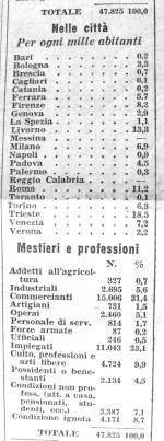 """Articolo sulla """"realtà razzista"""" in Italia. Corriere della Sera, 18 agosto 1938. Particolare. © Corriere della Sera"""